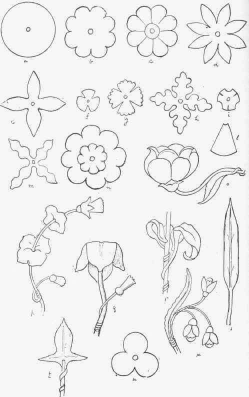 Paper+Punch+Patterns | Fig. 62. Patterns for Metal Flowers, etc.