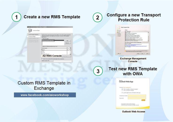 custom rms template in exchange
