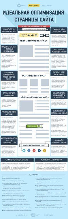 14 ключевых факторов оптимизации страницы   Новости рынка SEO: поисковая оптимизация, контекстная реклама, социальные сети