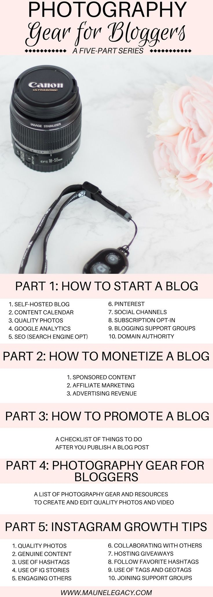 This list of essential photography gear for bloggers is part four of a five-part series on how to start a blog, to help you produce and edit beautiful, professional quality photos and video which is a key to becoming a successful blogger, Influencer and content creator.