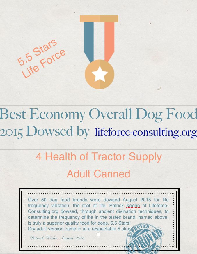 Best Cheaper dog food in USA