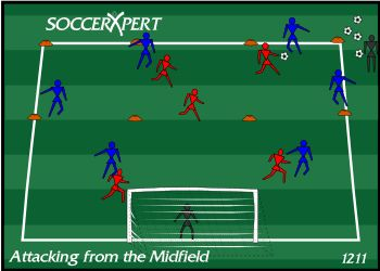 Soccer Drill, Possession, Soccer Passing Drill, Communication, Switching, Attack