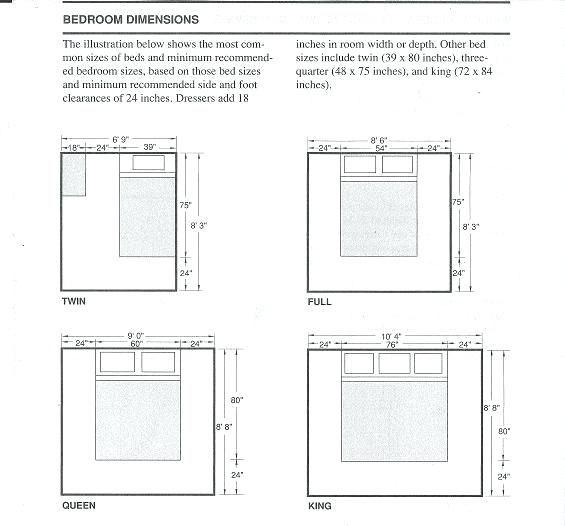 Good Three Quarter Size Mattress Figures Luxury Three Quarter Size Mattress And Bedroom Dimension Minimums As Per Standard Mattress Sizes 62 Three Quarter Size
