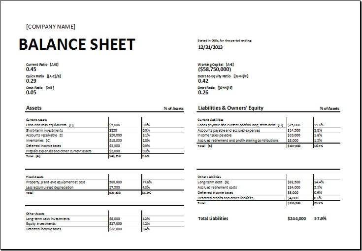Meeting Minutes Sheet Template DOWNLOAD at    www - free balance sheet template