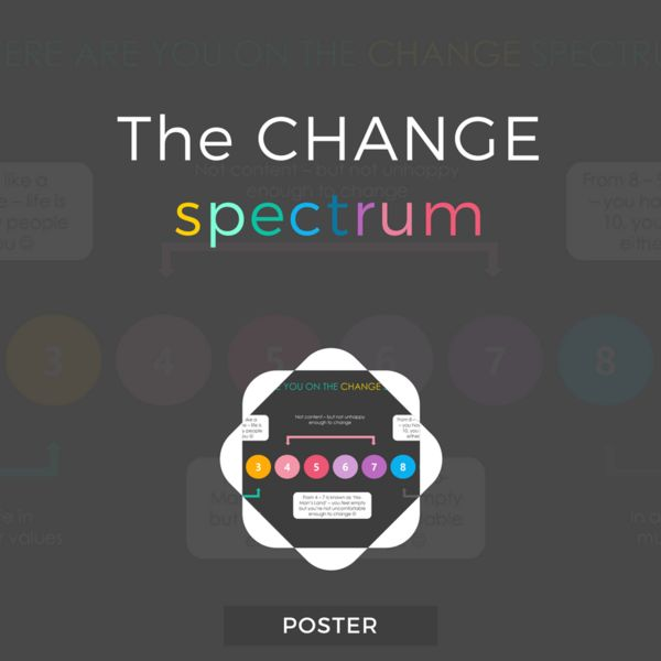 The Change Spectrum Poster