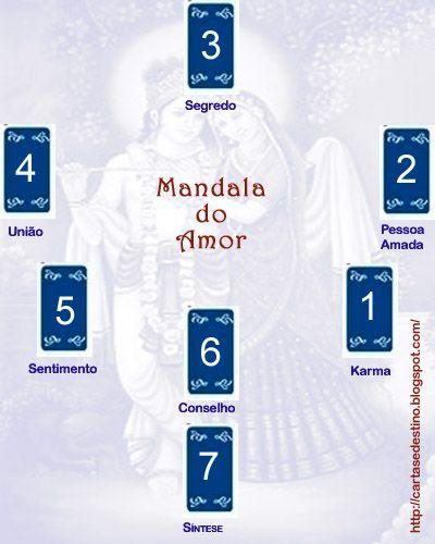 Método – Mandala do Amor  A Mandala do Amor irá esclarecer determinadas situações desconhecidas dando-lhe a bênção de conhecer os sentimento...