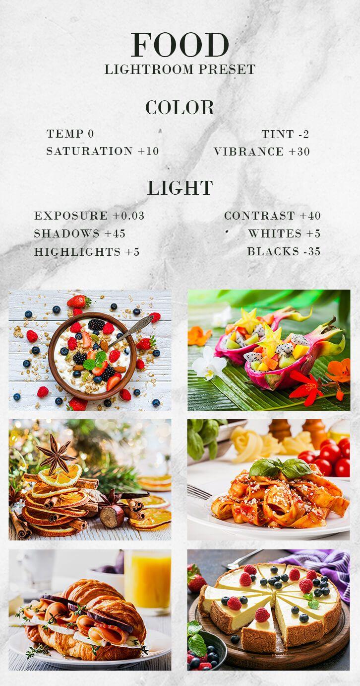 Food Photography Lightroom Preset Free Download