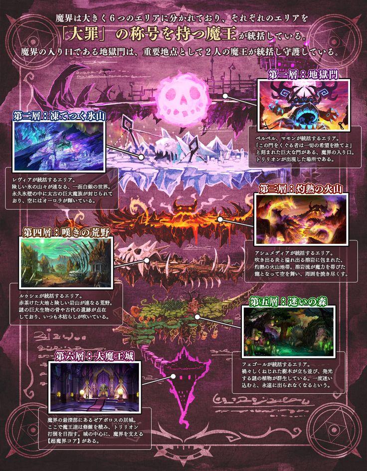 魔壊神トリリオン|ワールド
