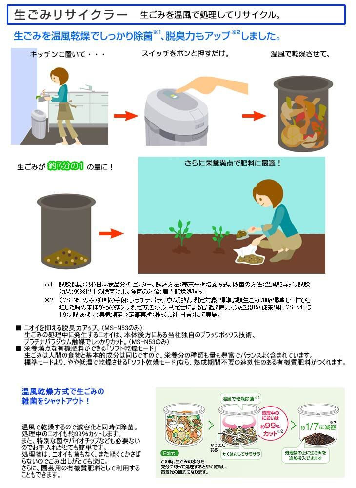 MS-N23-G(グリーン) 家庭用生ゴミ処理機 2~4人用 【 ムラウチドットコム 】