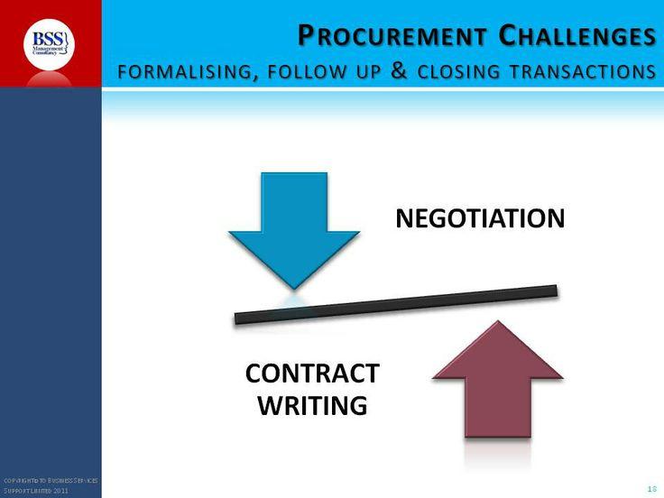 Sealing procurement cycle