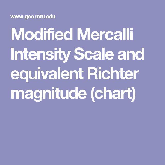 modified mercalli intensity scale pdf