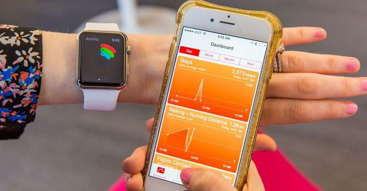 Want to lose weight, be healthier or find your zen? Get these Apple Watch apps on your radar.