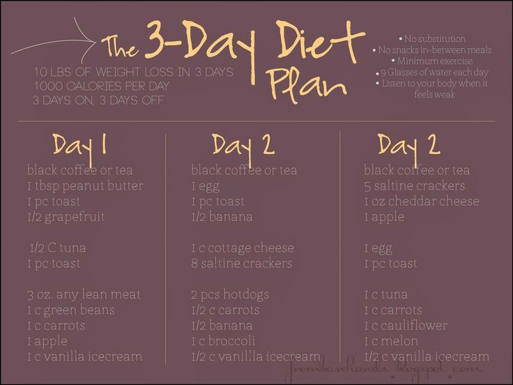 3 day diet plan for heart patients