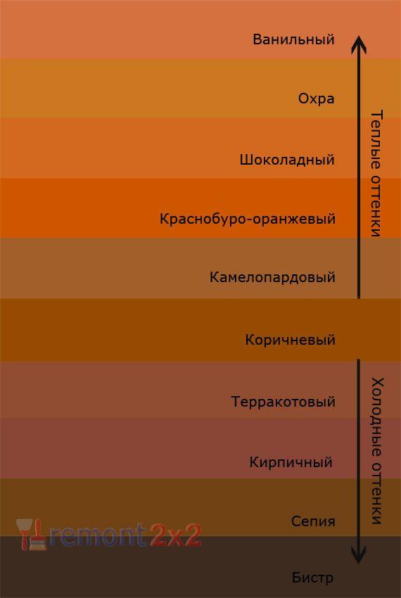 теплые оттенки коричневого - Поиск в Google