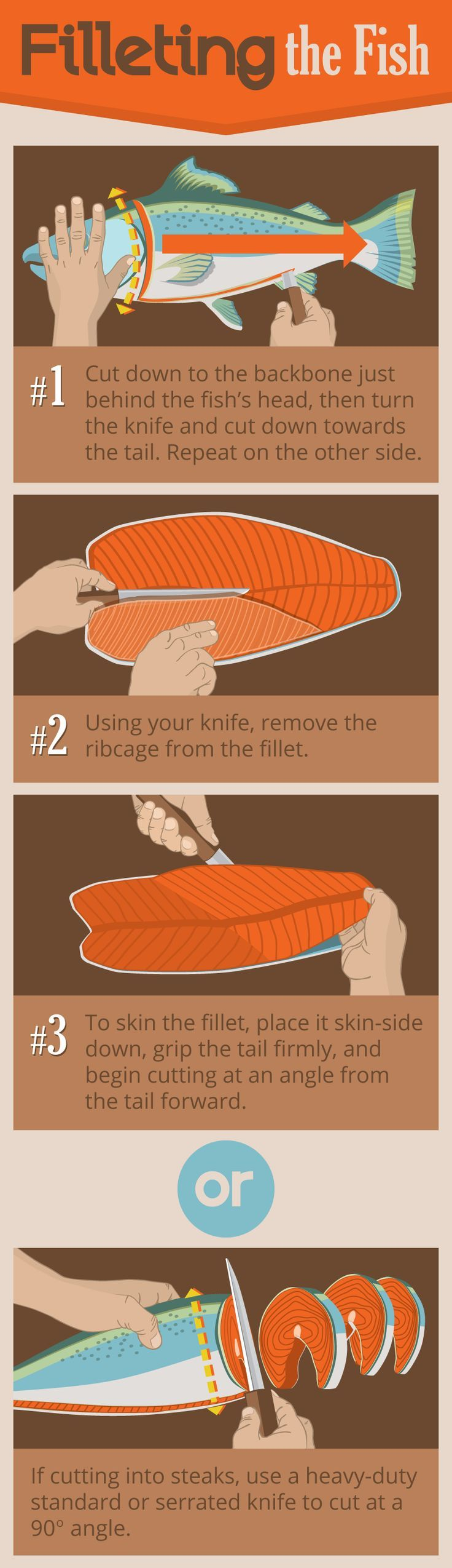 Filleting the Fish - Hook to Cook Repinned by: National At-Home Dad Network www.athomedad.org