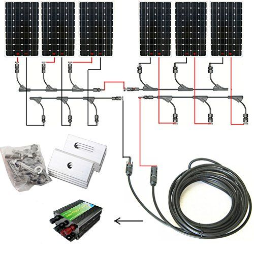 solar panel wiring harness