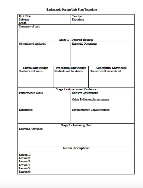 Unit Plan and Lesson Plan Templates for Backwards Planning - unit organizer routine template