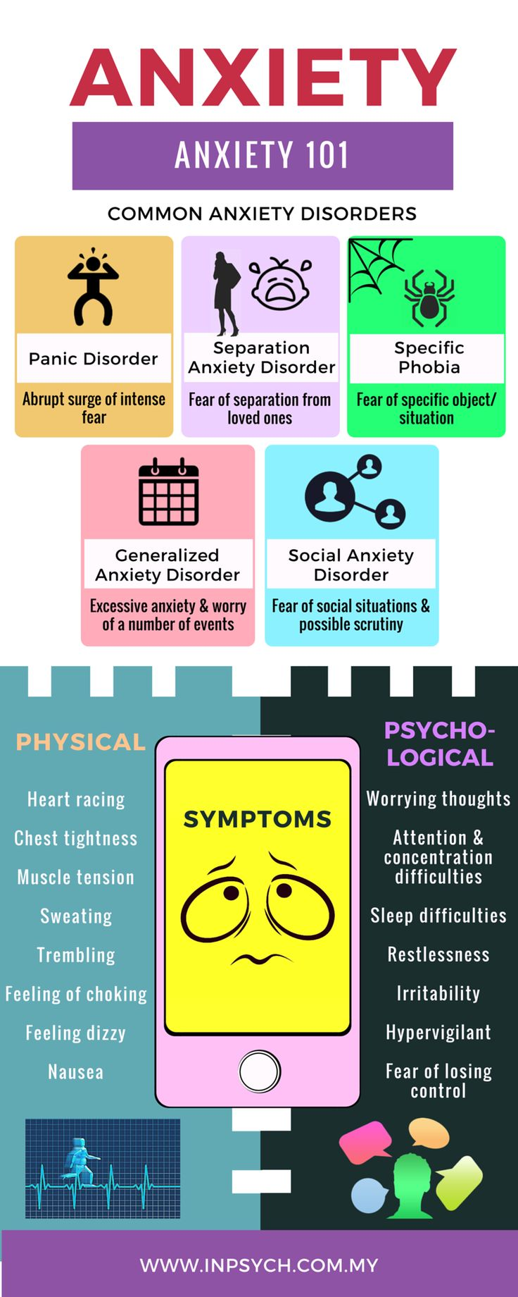 describe three common signs or indicators of stress Signs of dyslexia  which does tend to increase with stress and anxiety the davis dyslexia  the pattern of difficulties you describe is very common.