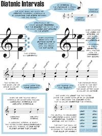 individual music theory pdf pages.
