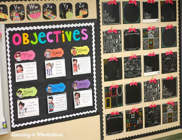 Easy Objectives Display - Learning In Wonderland