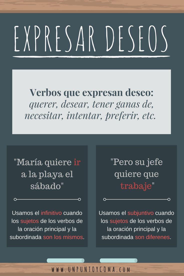 55 best Spanish Perfect Tenses and Art Vocab images on Pinterest ...