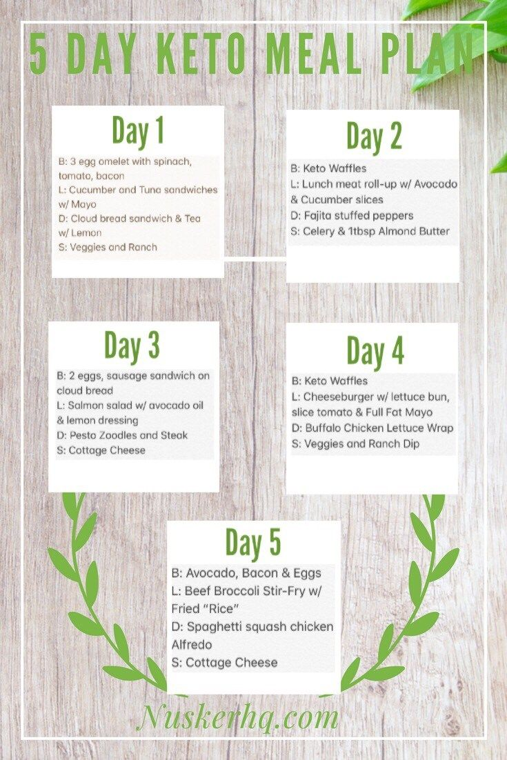 12 best ketogenic meal plans images on Pinterest | 2000 calories, Calorie diet and Keto diet plan