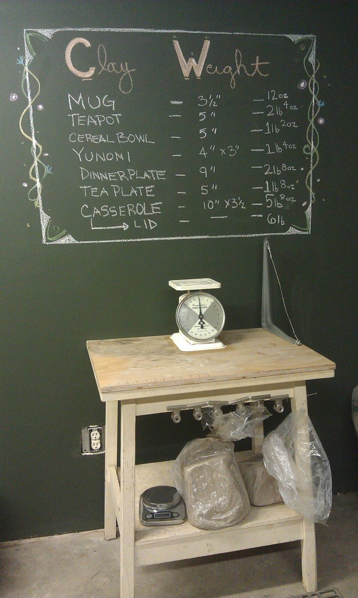"excellent. Pottery Studio - Chalkboard wall usage. ""How much clay should I use to make...?"""
