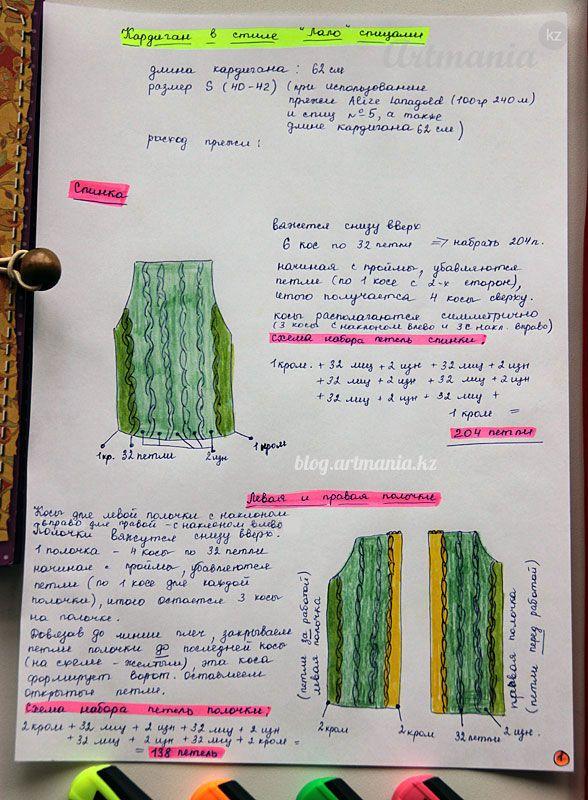 описание и схема кардигана Лало