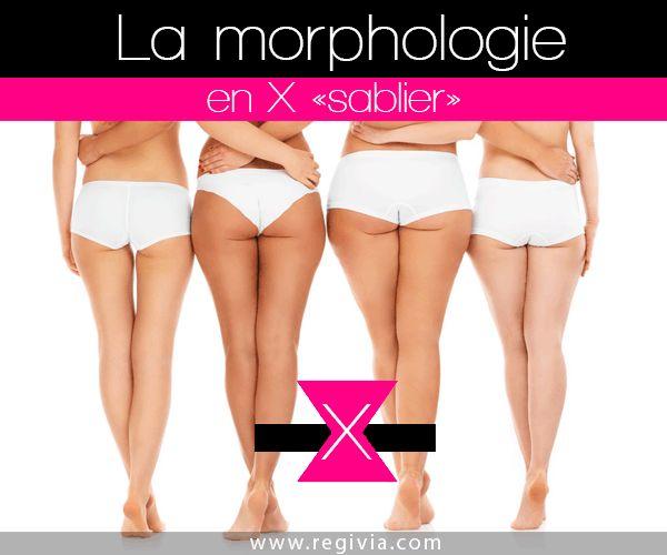 Morphologie et silhouette en X ou sablier