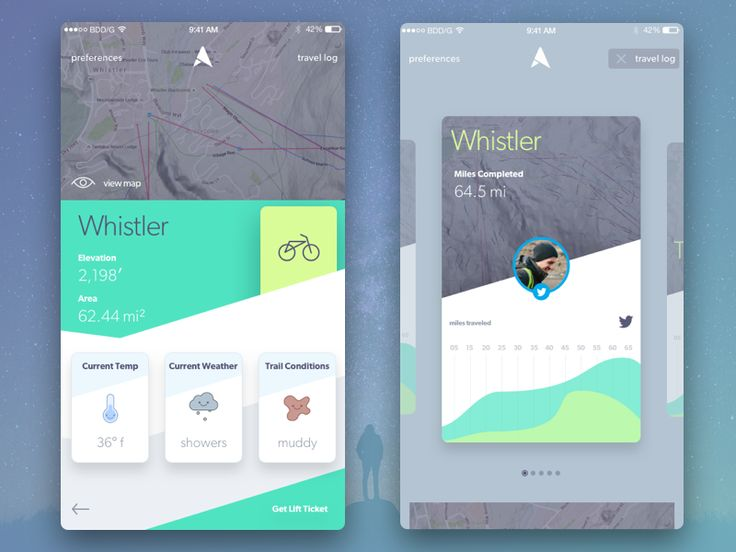 Zwerver Adventure App