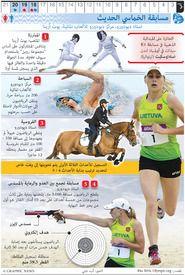 RIO 2016: Olympic Modern Pentathlon infographic
