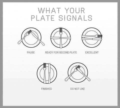 Never knew this about plate etiquette and the signals you give with your silverware.  Good to know for the fancy places we have been going lately :-?