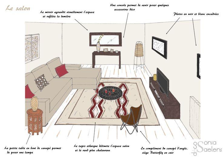 Style ethnique contemporain dans la pièce de vie d'un appartement - Croquis