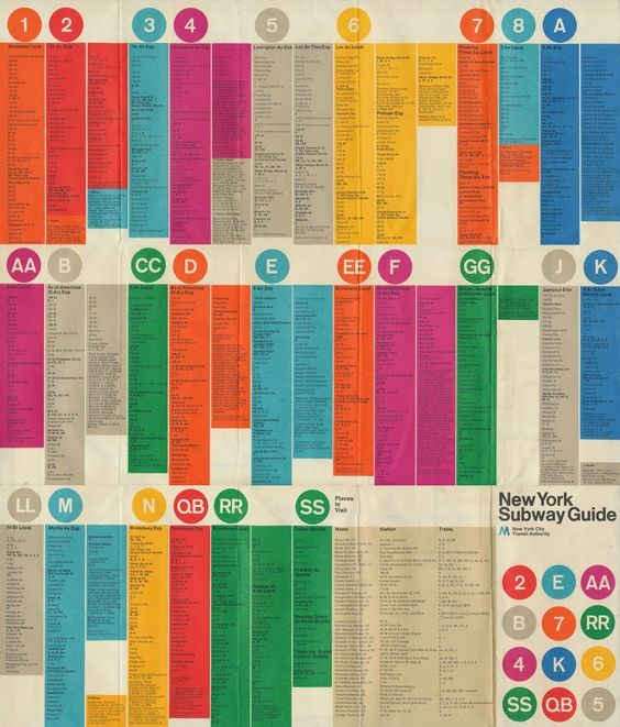 New York Subway Guide by Massimo Vignelli.  #NYCxDESIGN   via @nicoletta_bel