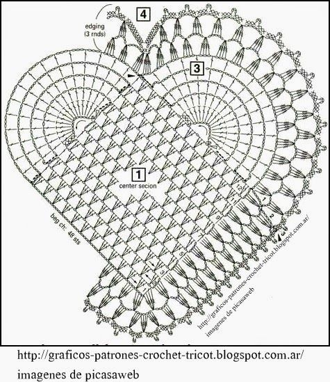 PATRONES - CROCHET - GANCHILLO - GRAFICOS: GRÁFICOS PARA TEJER A CROCHET UNOS LINDOS CORAZONES