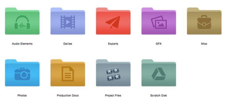 Final Cut Pro X Organizing Tips