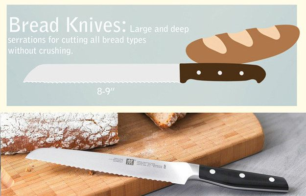 Serrated Edge Bread Knife | Community Post: Top 20 Inventions You Didn't Know Were From Syracuse, NY - Created By Michael John Heagerty