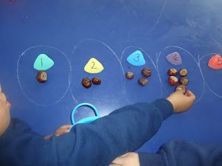 Counting using natural resources. Reggio inspired learning. New entrants class 2013.