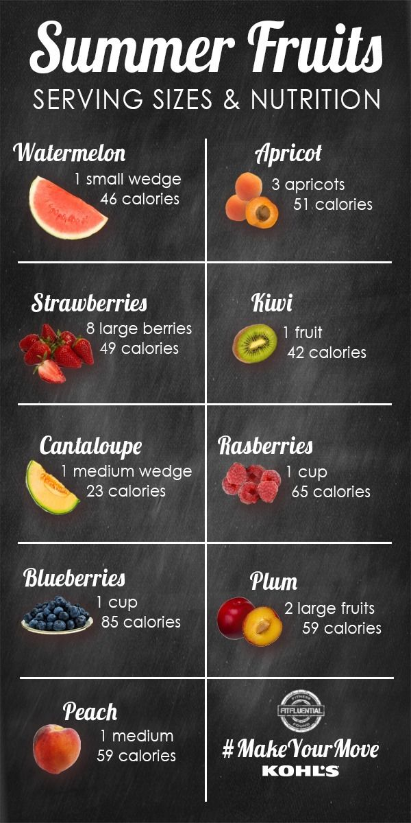 Summer Fruit Nutrition Sizes