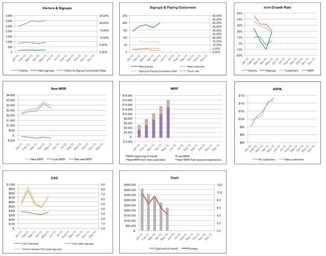 KPI Dashboard.