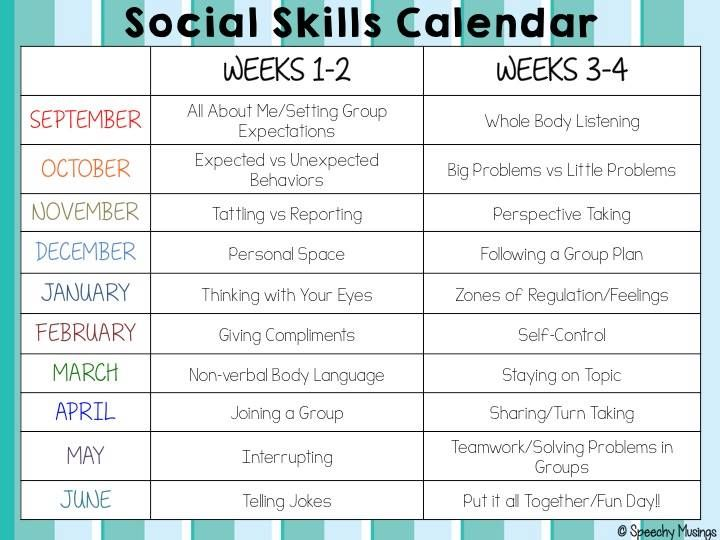 Sample Schedule of Basic Social Skills Upon Which to Focus