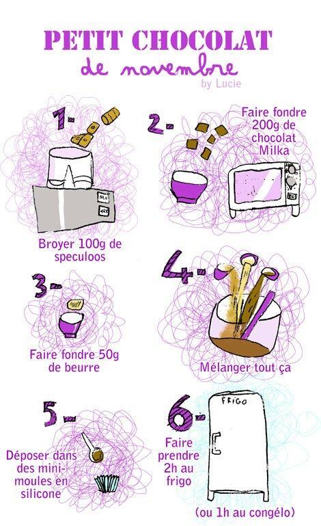 Chocolat tambouille