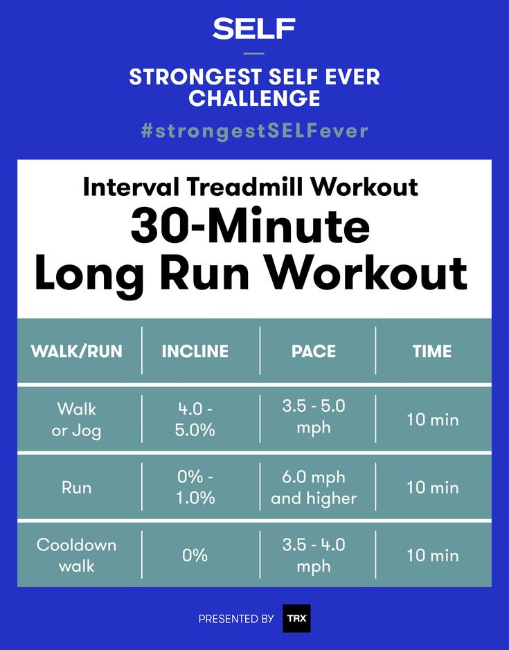 Hit the road with this fun 30-minute interval running workout from the Strongest SELF Ever Challenge. It's meant to do inside on a treadmill, but we love taking our workouts outdoors, too! Here's to actually enjoying your cardio this week!