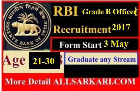 Reserve Bank of India RBI Grade B Officer Pre-Exam Result 2017, RBI Grade B Officer Pre Exam Result 2017, RBI Grade B Officer Phase I Exam Result 2017, Reserve Bank RBI Officer Grade B Recruitment Phase I Result 2017, RBI Officers in Grade B Recruitment 2017 Advt No: 5A /2016-17 Short Details of Notification Online …