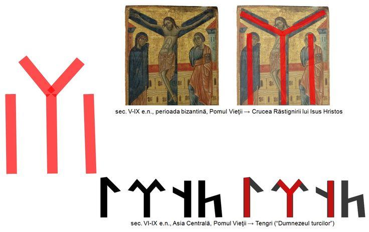 """În aceeaşi perioadă în care cultul Pomului Vieţii era transferat creştinismului, în Asia Centrală acelaşi cult al Pomului Vieţii era transferat tengriismului.  Tengri este numele unei zeităţi primare de la începutul formării popoarelor turcice (xiongnu, huni, bulgari) şi mongoli (xianbei). Tengri era zeul național al Göktürks, descris ca """"Dumnezeul turcilor"""" (Türük Tängrisi)."""