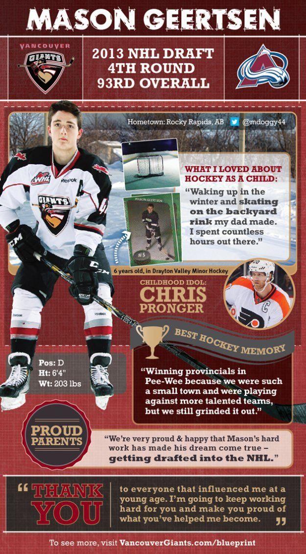 Mason Geertsen - NHL Draft Day 2013