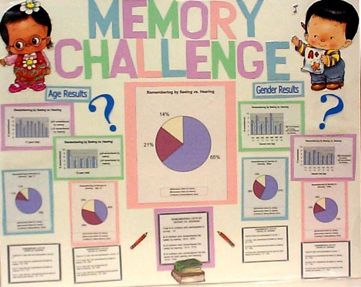memory data