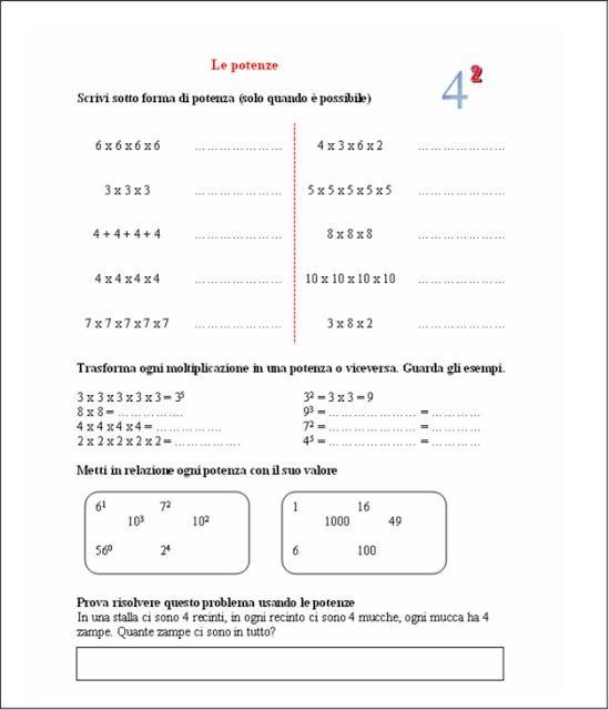 didattica matematica scuola primaria: Le potenze - classe quinta