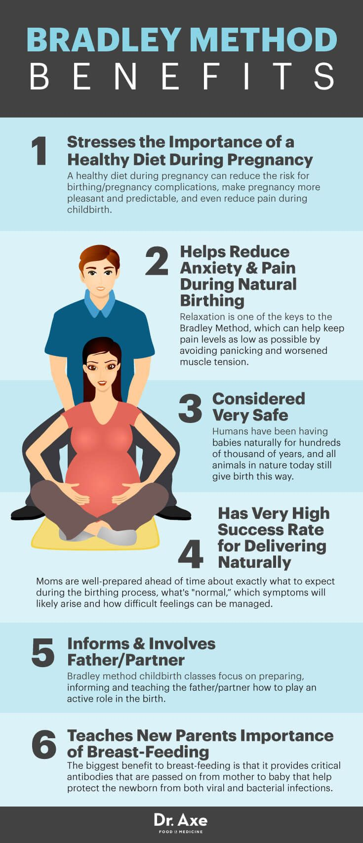 Bradley Method benefits - Dr. Axe http://www.draxe.com #health #holistic #natural