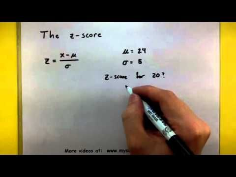 how to find z score for confidence interval ti 84